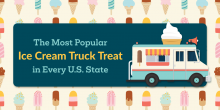 Title graphic for the state-by-state ice cream analysis